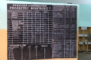 A blackboard with lists of products and prices